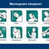 meninealni-simptomi1
