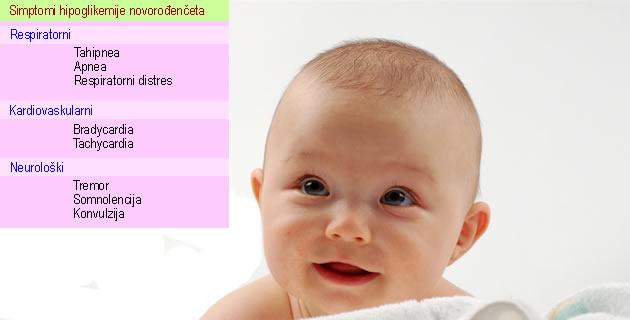 Hipoglikemija novorođenčeta